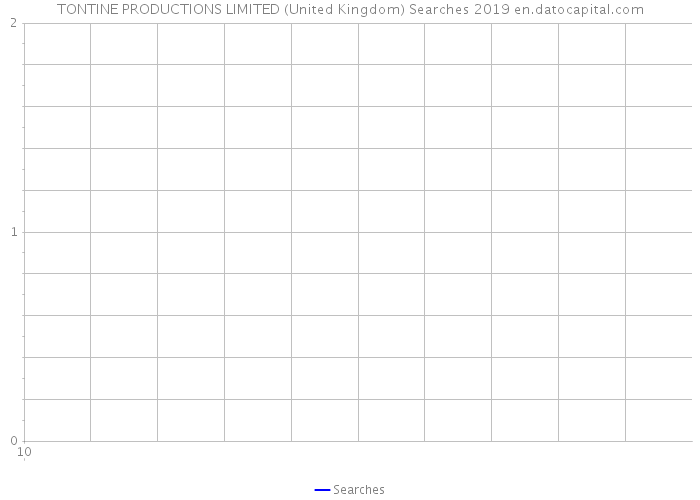 TONTINE PRODUCTIONS LIMITED (United Kingdom) Searches 2019
